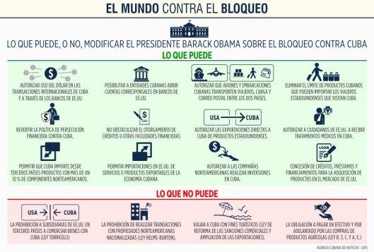 infografia-bloqueo-prerrogativas-2015